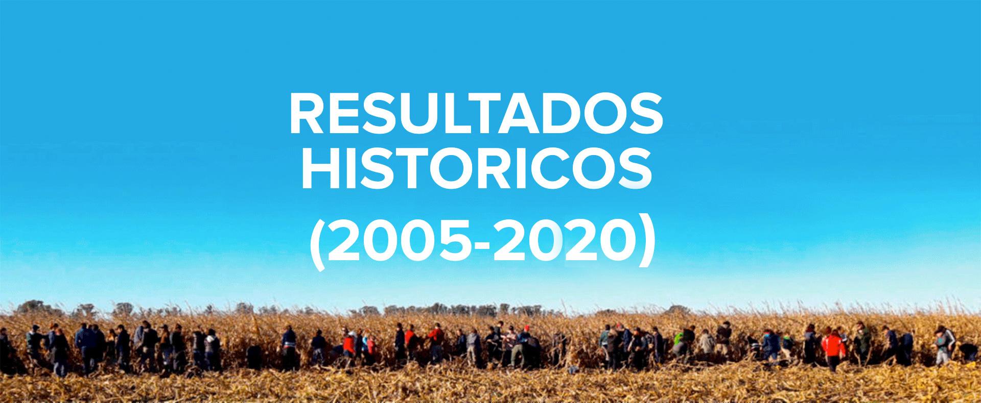 Programas <ul> <li>343 Chocleadas</li> <li>4 La papa solidaria</li> <li>2 La Naranjada</li> </ul> 53.884 Voluntarios<br />10.130.130 Platos de comidas<br />$9.931.753 Colaboración a Organizaciones Sociales Beneficiadas<br />91 Talleres de valores<br />9.630 Participantes en talleres<br />